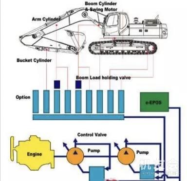 【干货】冬季挖机启动困难的四大原因及解决方案!